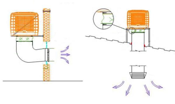 способы монтажа охладителей воздуха испарительного типа